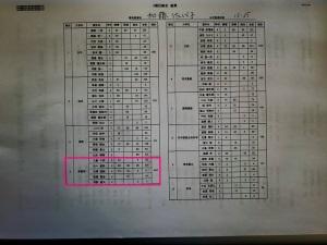関東三競技
